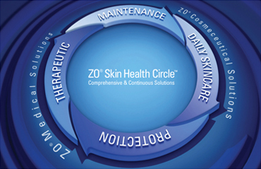 Der ZO® Skin Health Circle